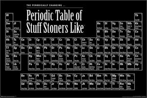Periodic Table of Stuff Stoners Like Poster Image